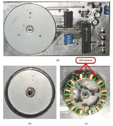 Hall sensor gắn trên stator