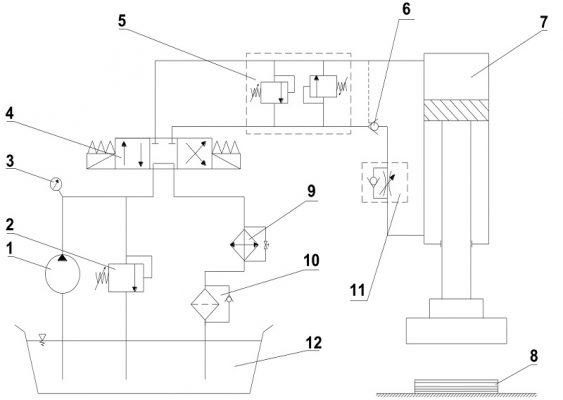 Cấu tạo sơ đồ nguyên lý máy ép thủy lực