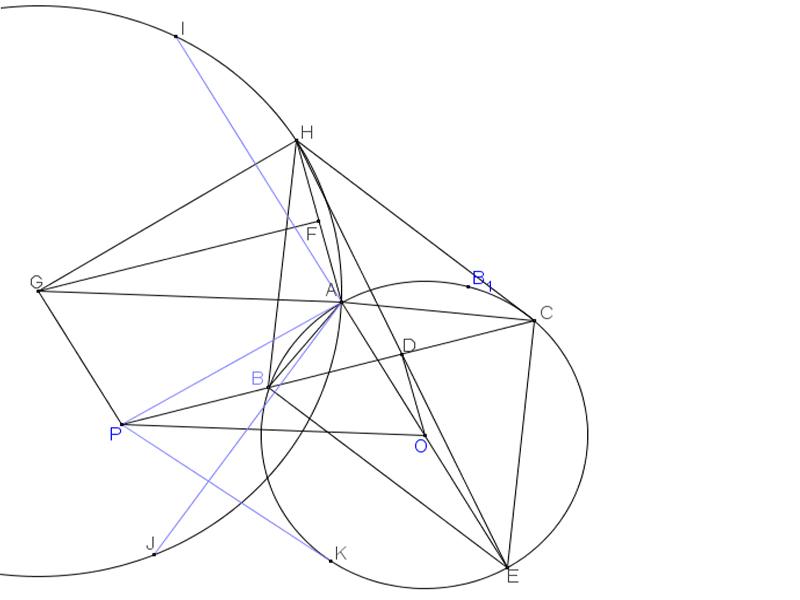 Các loại quỹ tích cơ bản ( trong mặt phẳng ):