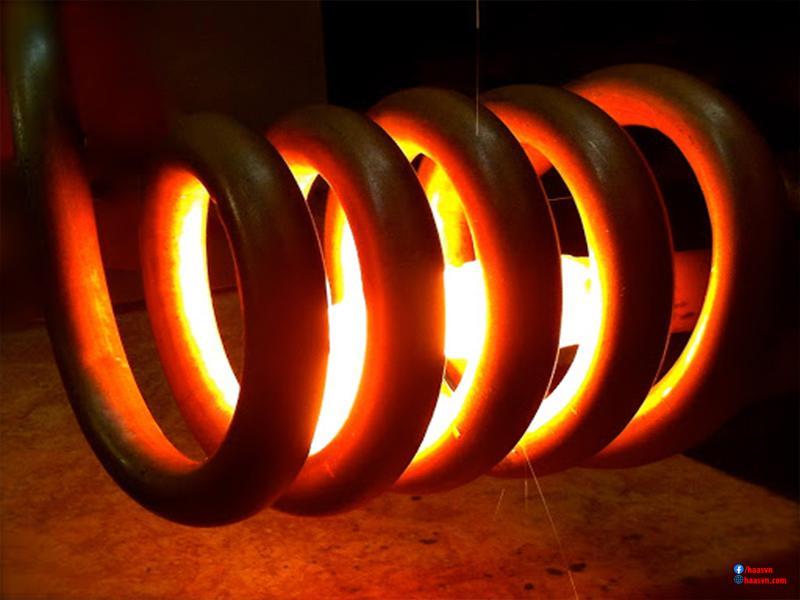 Công suất toả nhiệt là gì?