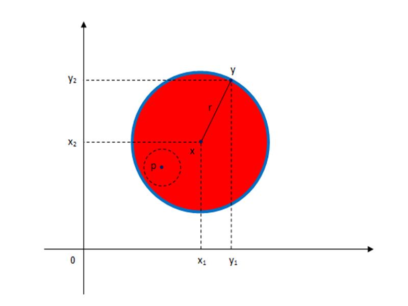 Quả cầu trong không gian metric