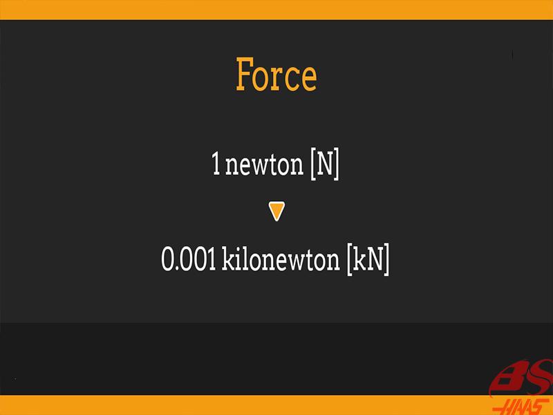 Kn (Kilonewton) là gì?