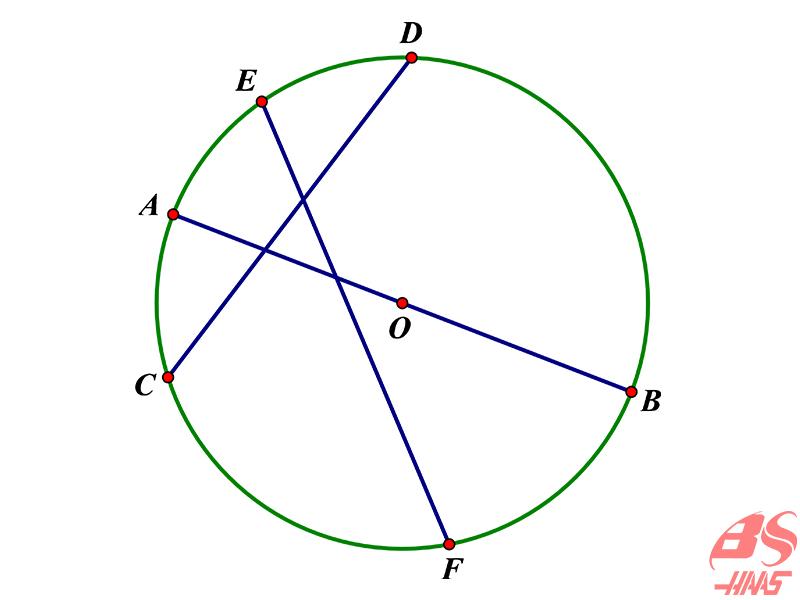 Đường tròn là gì?