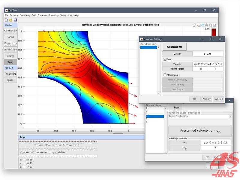 MATLAB API *Application Program Interface