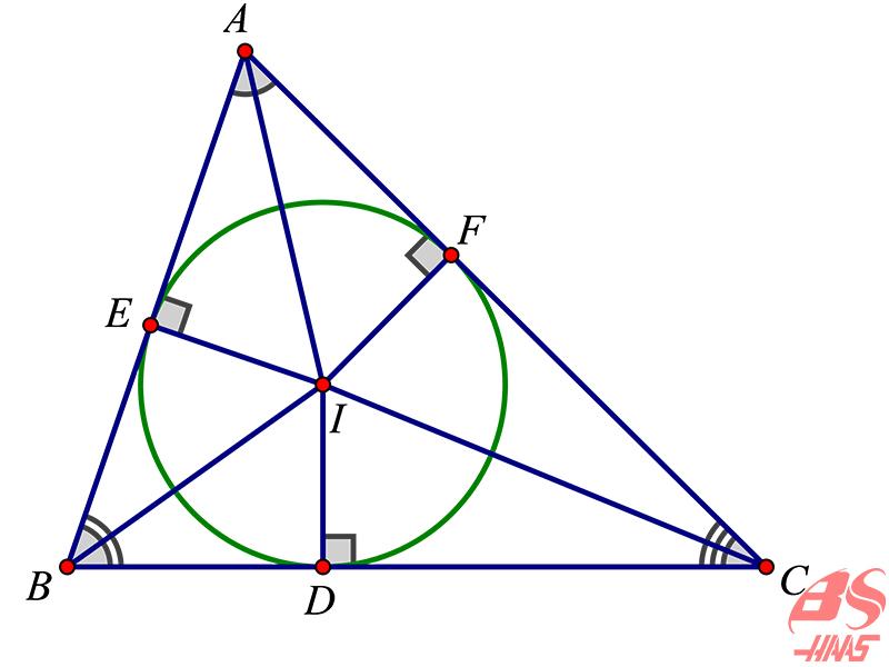 Một số thuật ngữ về hình tròn