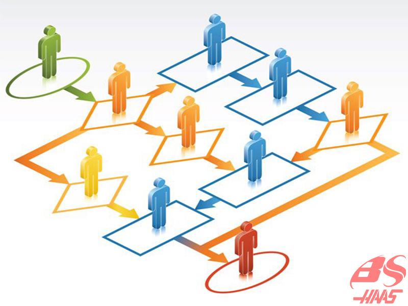 Liệu quá trình công nghệ và quy trình công nghệ có giống nhau?