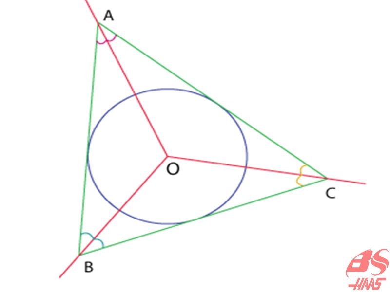 Tính chất chung của hình tròn